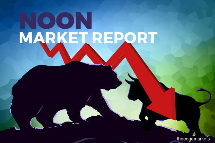 KLCI down 0.14% as sentiment stays bearish